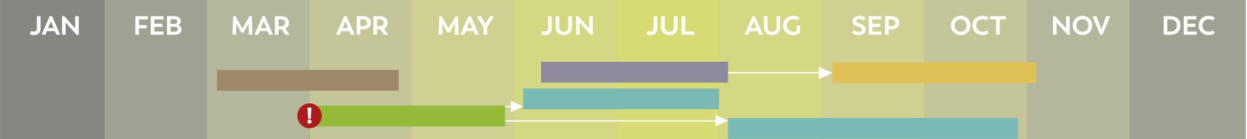 Saisonkalender PP